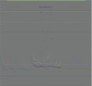 RGBパレードの差分