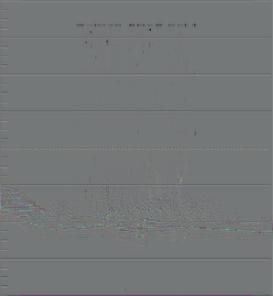 波形の差分