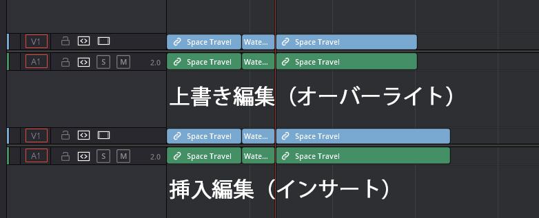 挿入編集(インサート)