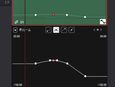 レベル曲線で各クリップの音量を変更